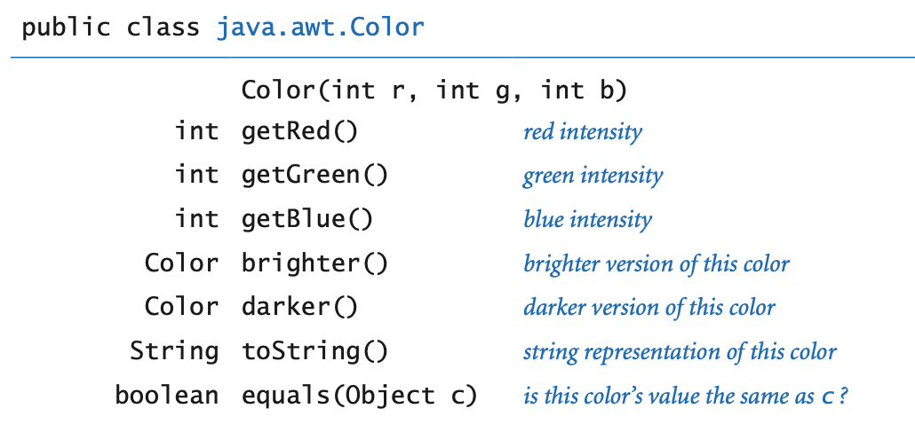 java programming cheatsheet color library api