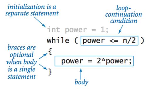 Writing a loop statement using Netbean