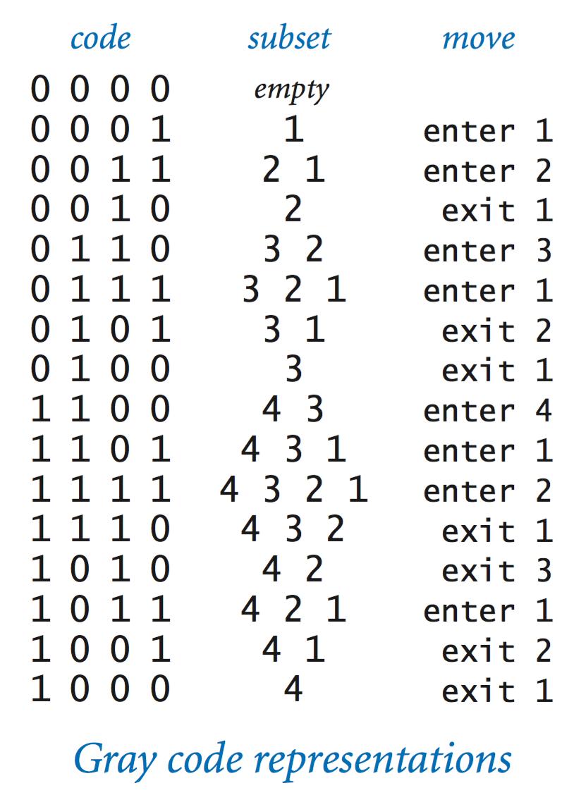 binary numbers list - photo #30