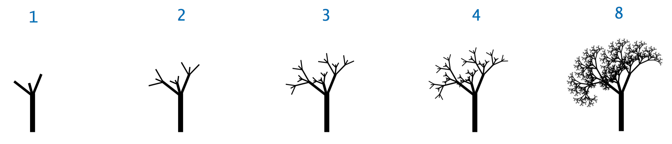 Line Art Java : Recursion