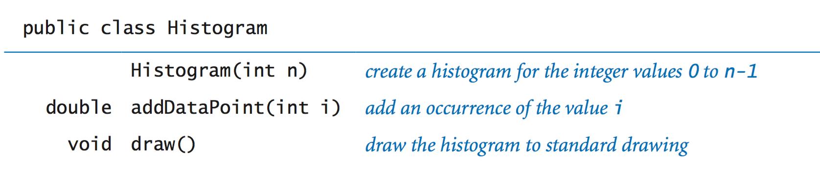 Creating Data Types