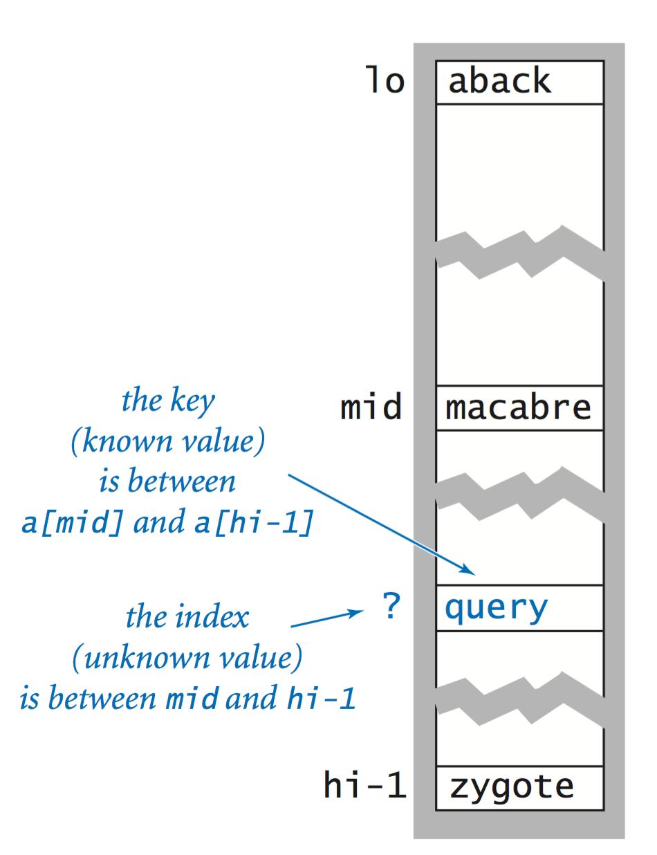 Binary search recursive java