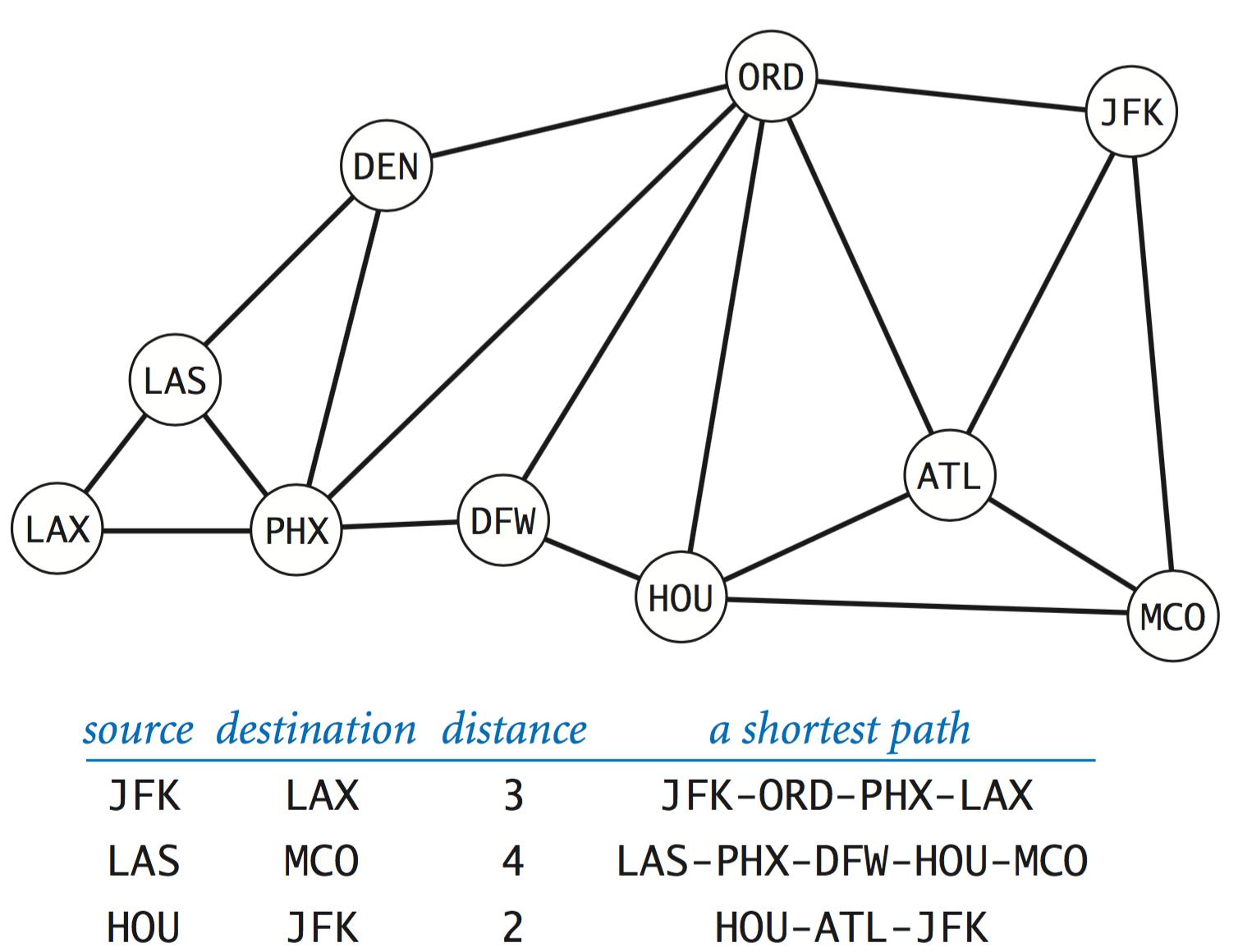 false example path