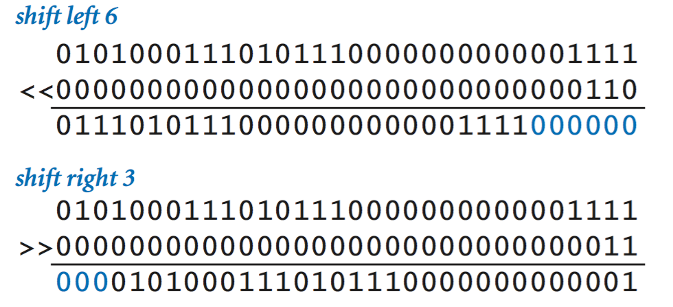 bit manipulation Here is some information and goals related to python bit manipulation, binary manipulation some tasks include: turn 11011000111101 into bytes, (padded left or.