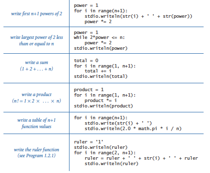 Writing Clear Code